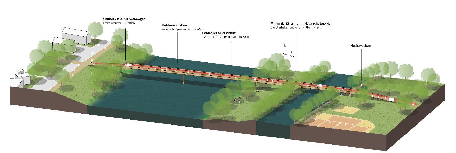 Schlanke Brücke - Auszug aus ASTOC Plänen vom Juli 2019